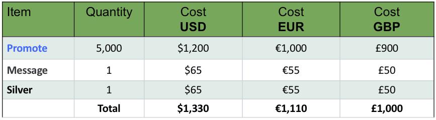Marketwise Price example 1